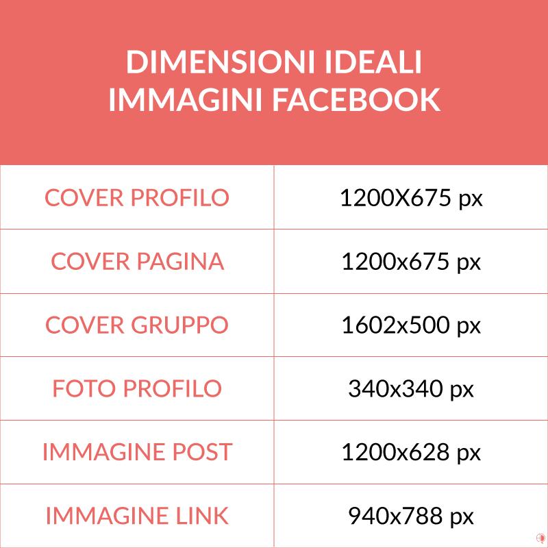 dimensioni ideali immagini facebook